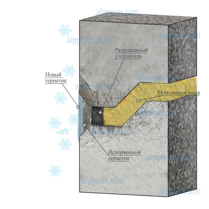 Стоимость утепления швов панельного дома